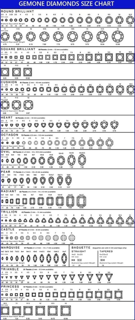 stone size shapes guide help