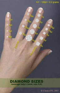 Colette Hazelwood Contemporary Jewellery stones size help